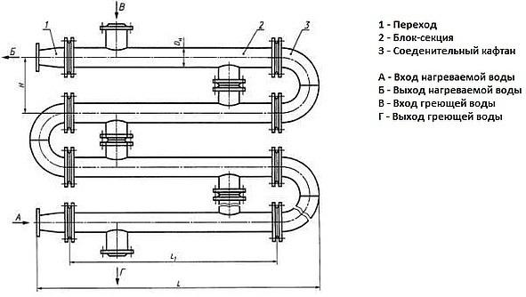 Подогреватель водоводяной ВВП-16-325х4000