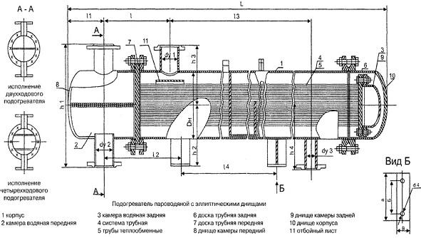 Подогреватель пароводяной ПП2-9-7-4